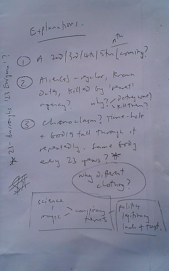 Back-of-envelope notes